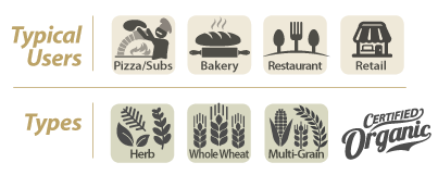 herb, whole wheat, multi grain